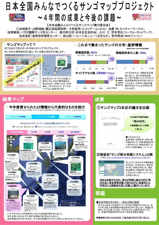 2011JCRS_Posterのサムネイル